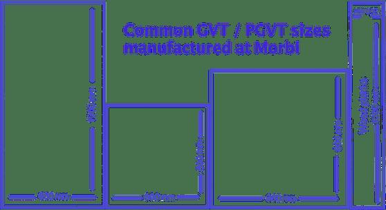 PGVT tile sizes
